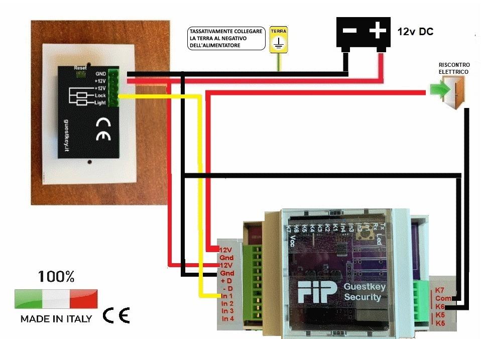 schema collegamento tastiera con codici guestkey security