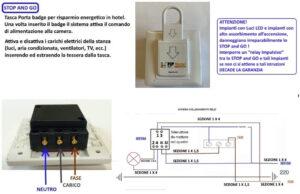 scheda tecnica energy saving